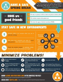 SSB Infographic